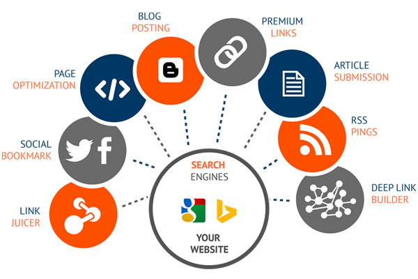 Image result for benefits of search engine optimization services