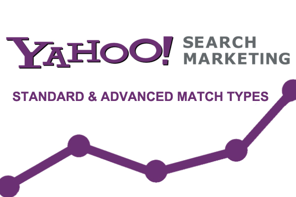 yahoo-search-marketing-Pixxelznet
